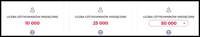 Hosting z limitem liczby użytkowników miesięcznie. Pakiety: 10, 25 i 50 tys.