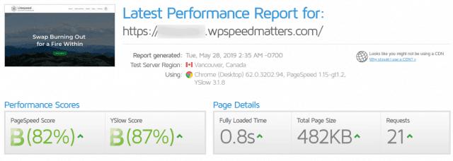 Szybkość ładowanie strony na LiteSpeed