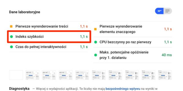 PageSpeed Insights: Indeks szybkości