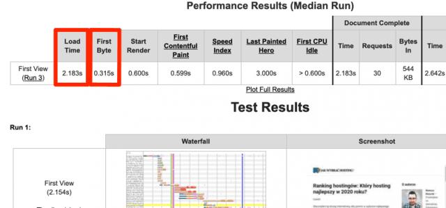 WebPageTest: Wynik testu